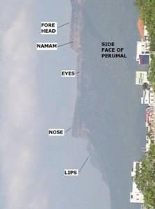 Tirumala Hills in tilted positiuon.