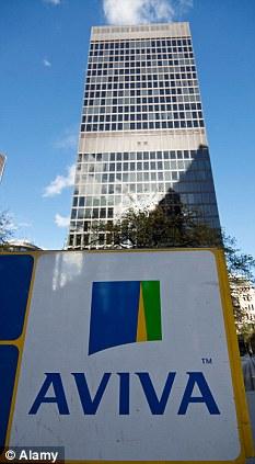 Aviva Building.