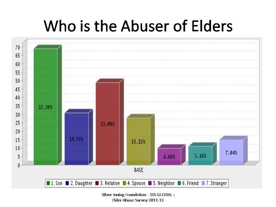 case studies elder abuse australia