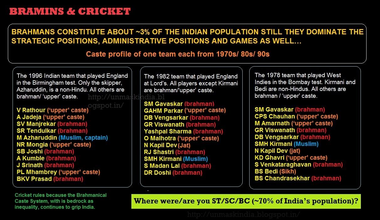 Brahmins in Indian Cricket.jpg