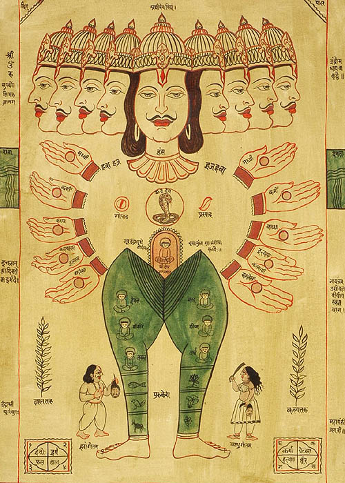 Purusha in Tantric system