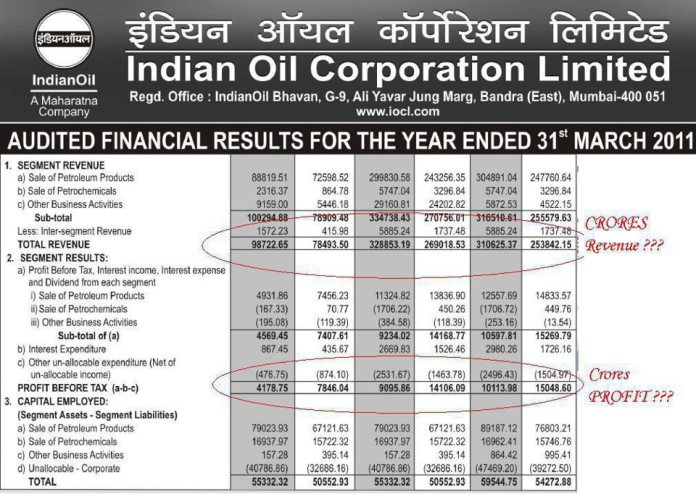 The Balance Sheet of IOC 2011