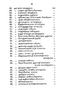 1o8 names of kanchi periyavar
