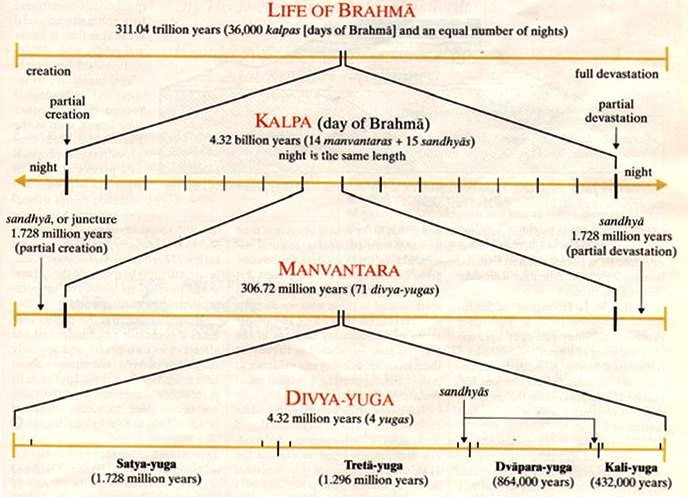 """<img src=""""Brahma Life Span.jpg"""" alt=""""Brahma Life Span"""" />"""