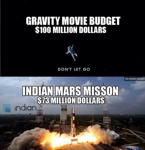India Mars Mission vs Gravity Movie Budget meme Imgur Tumblr SpaceX
