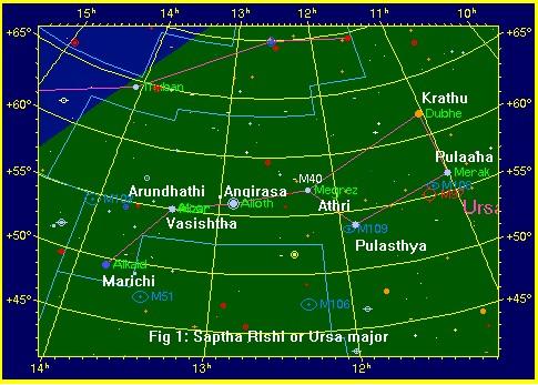 Ursa Major Constellation.jpg
