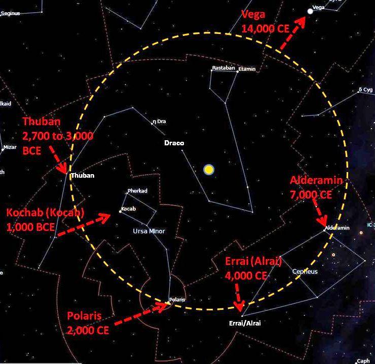 Vega was Pole Star 12000 BC.jpg