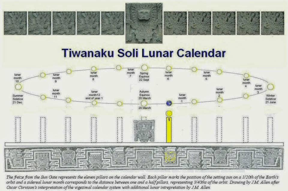 Tiwanaku Calendar..jpg