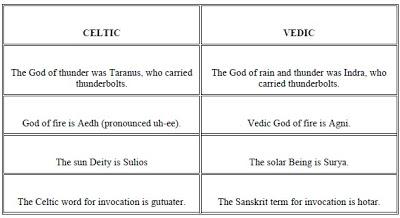 Celtic and Hindu Gods.bmp