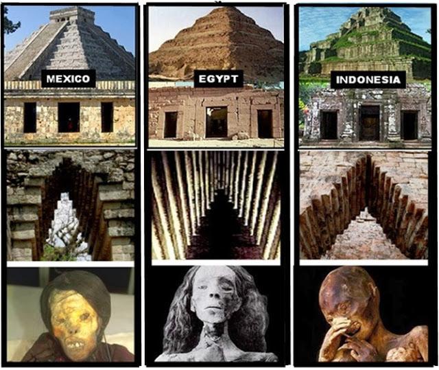 Temples resembling Hindu Temples across the world.jpg