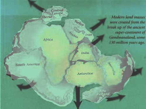 Seven ancient Islands of Earth.