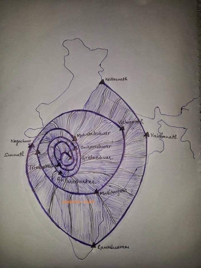 Jyotir Lingaas in Fibonacci Grid.India