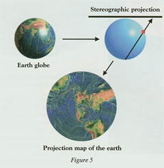 Projection of Earth