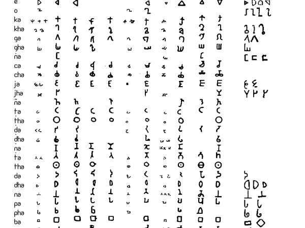 Brahmi script.image.png.
