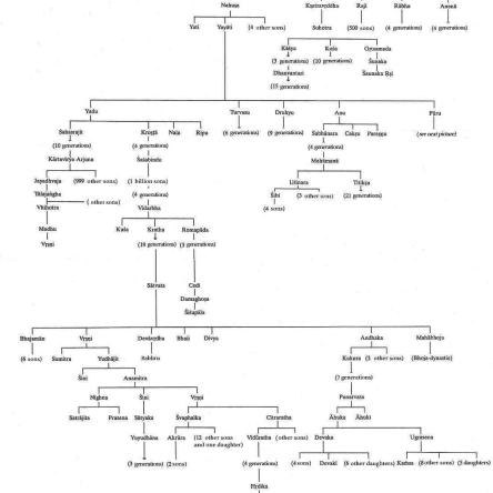 Lunar, Dynasty,Chandravmsa.image