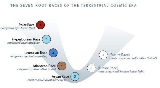 Prehistoric races.image.