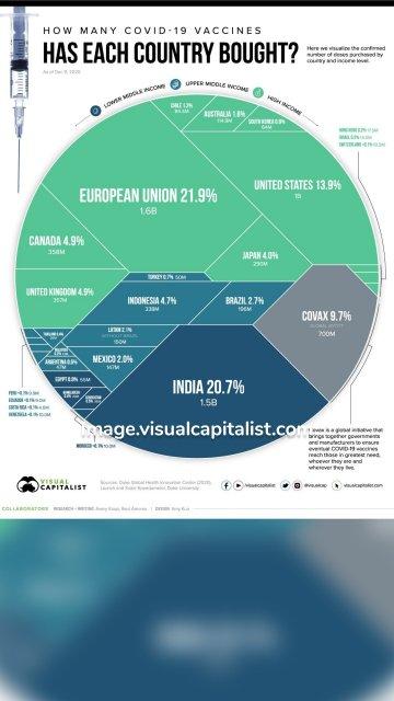 Image.visualcapitalist.com